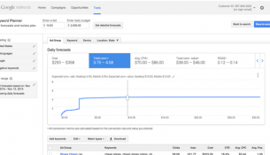 google-keyword-planner-conversion-estimates