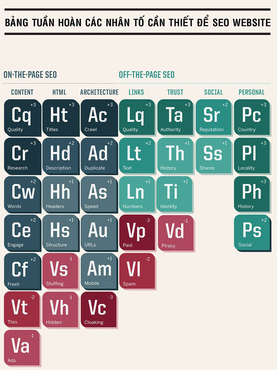 130604_Periodic Table_CS5_large