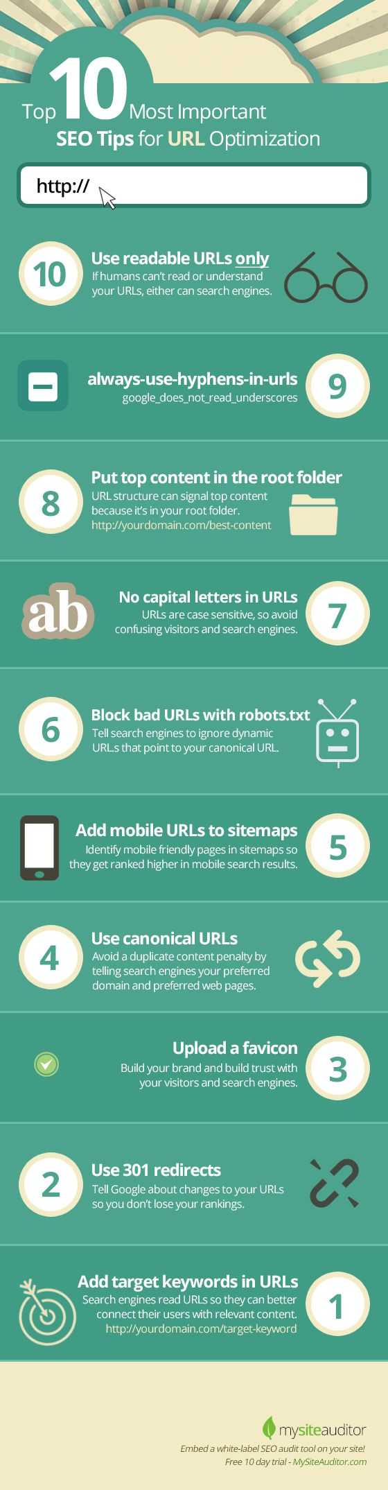 how-to-optimize-url-for-seo