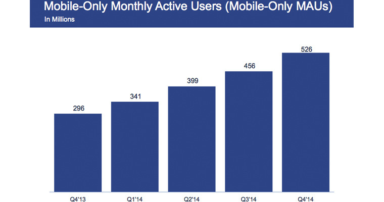 facebook-mobile-growth
