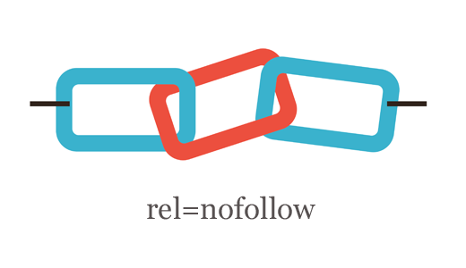 the-rel-nofollow