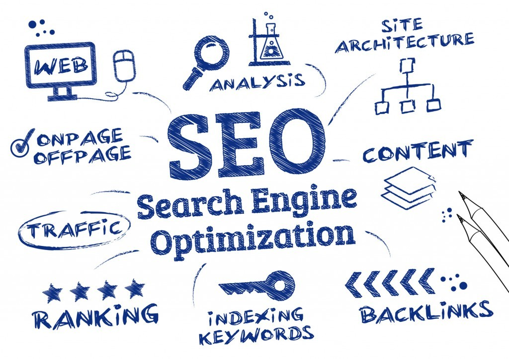 SEO-website