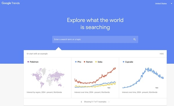 google-search-trends